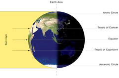 240px-Earth-lighting-equinox_EN.png
